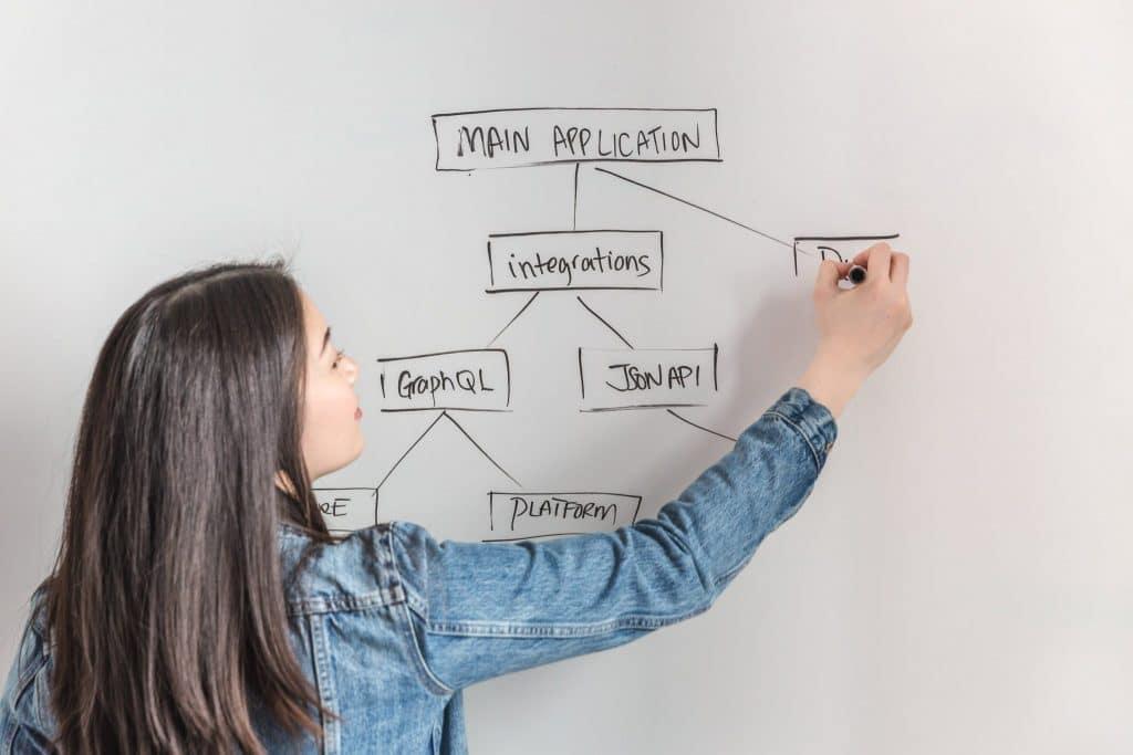 faire un business plan image article