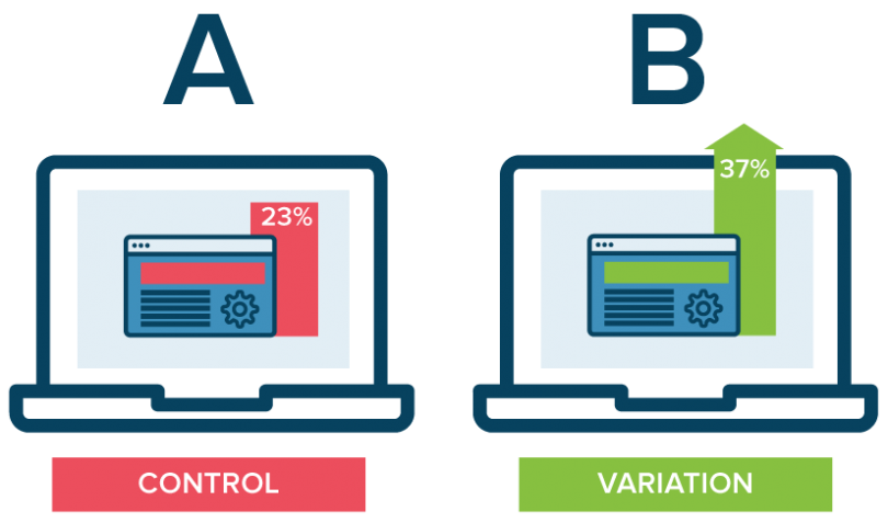 A/B testing dans le e-commerce