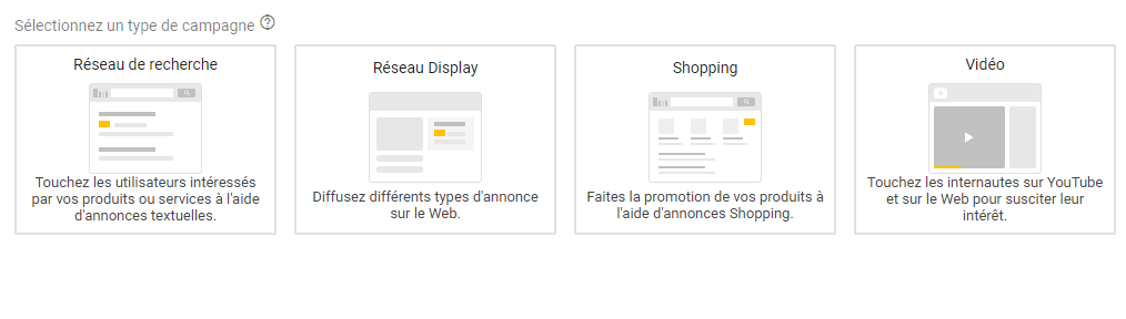 plus de vente avec Google Adwords