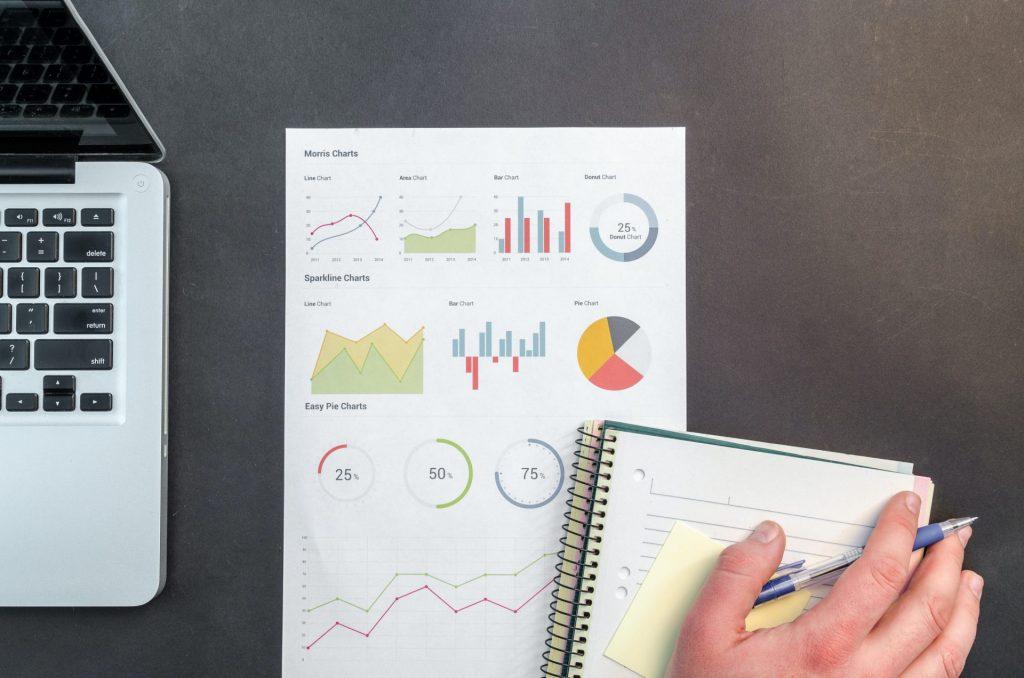 analyse satisfaction client pour entreprise