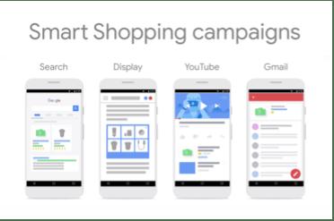 google partner annonce shopping